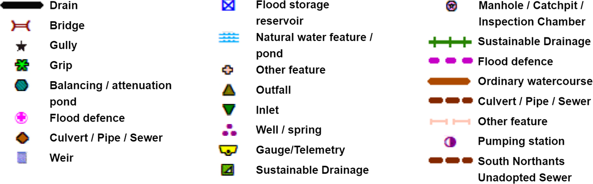 Flood Asset Register key